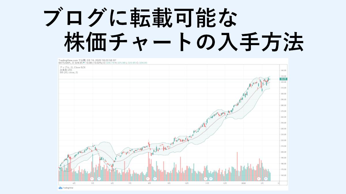 ブログに転載可能な株価チャートの入手方法