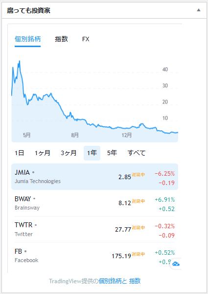 投資家たるものウィジェット
